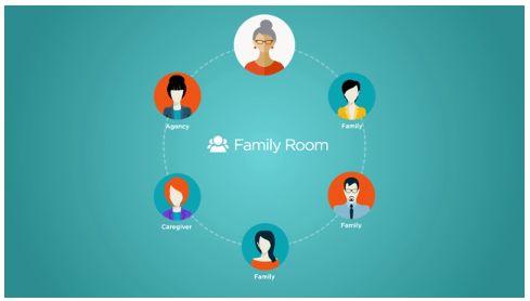Family Room screen shot